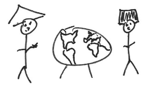 Pirate globe